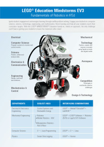 http://www.edutechindia.com/wp-content/uploads/2016/08/Robotics-brochure-low-res-03-212x300.jpg